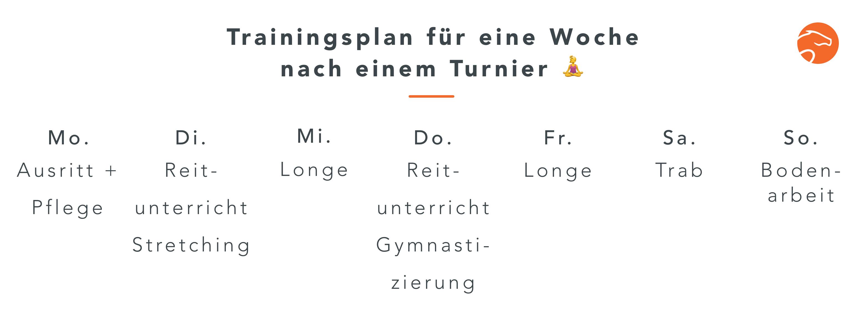 3_Trainingsplan_Woche_nach_dem_Turnier