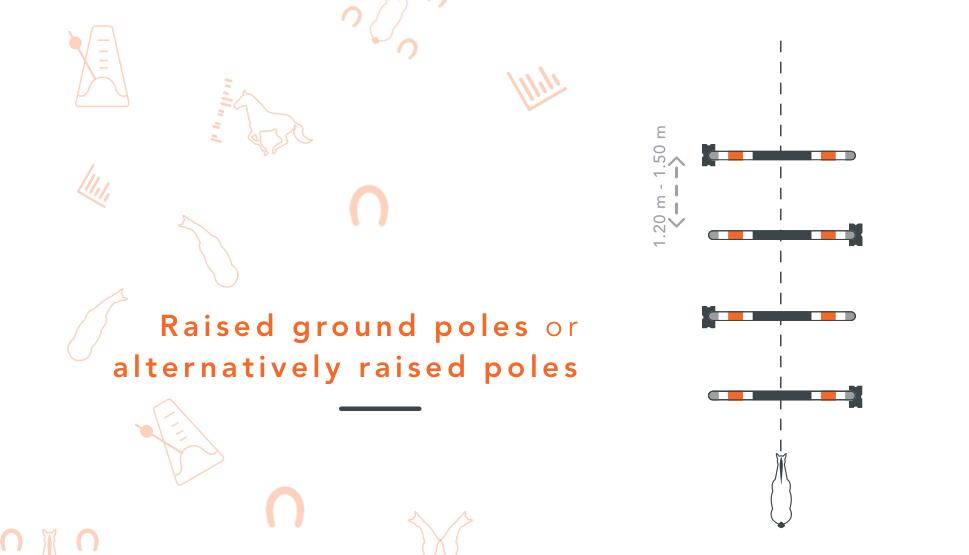 Raised ground poles
