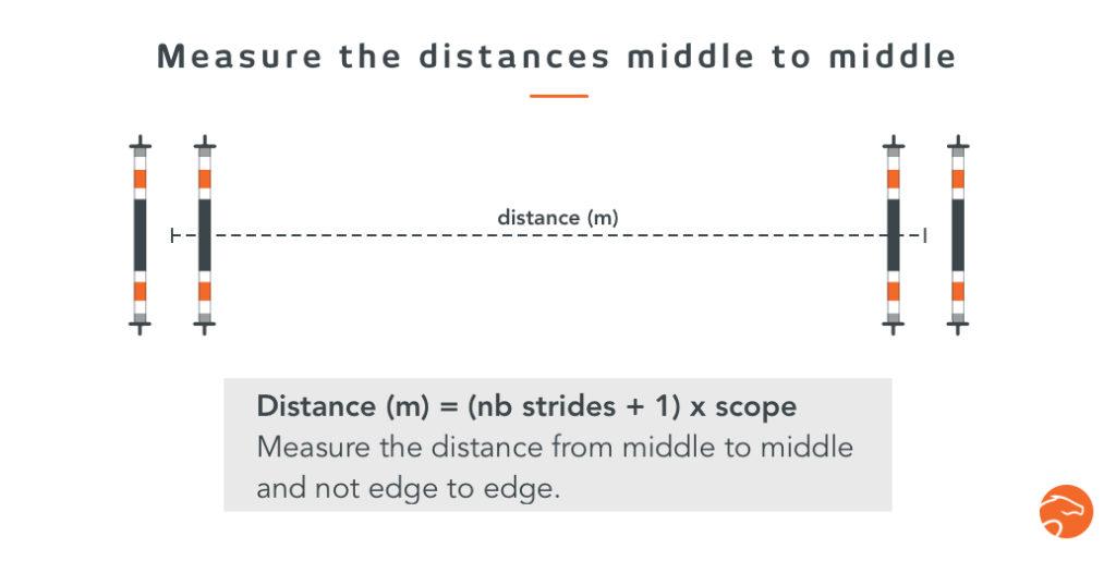 distance strides