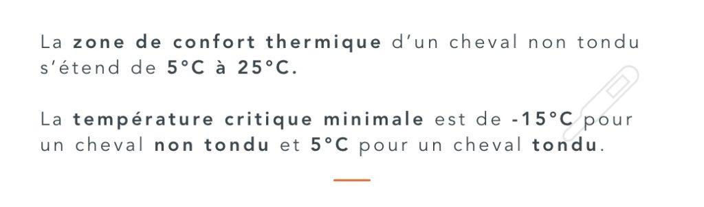 Zone de confort thermique et température critique minimale du cheval tondu