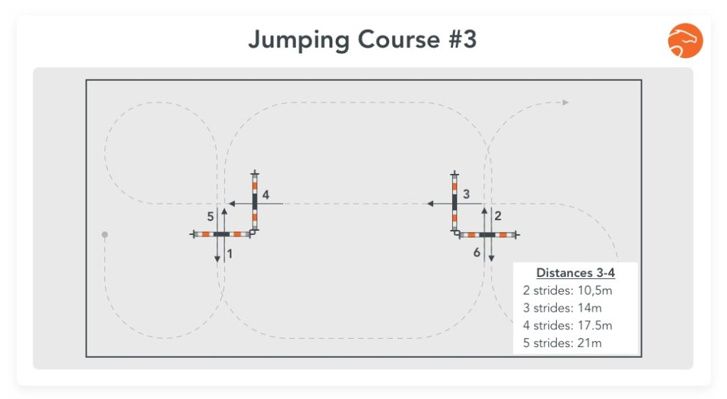 Jumping Course Indoor arena 3