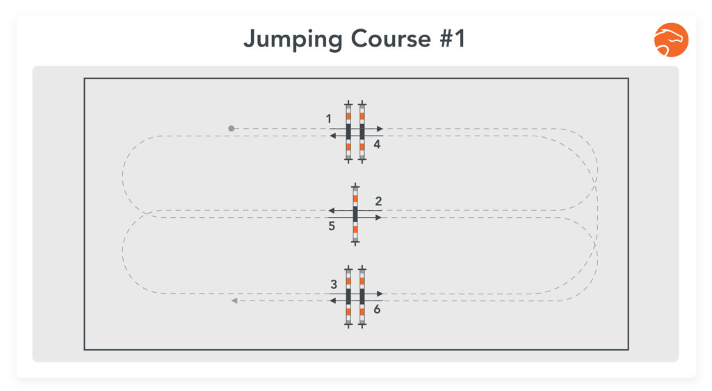 Jumping Course Indoor arena 1