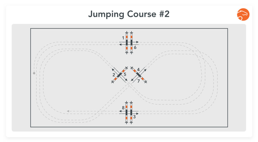 Jumping Course Indoor arena 2