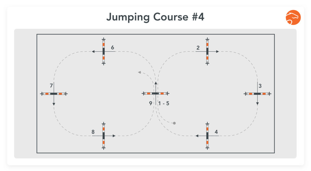 Jumping Course Indoor arena 4