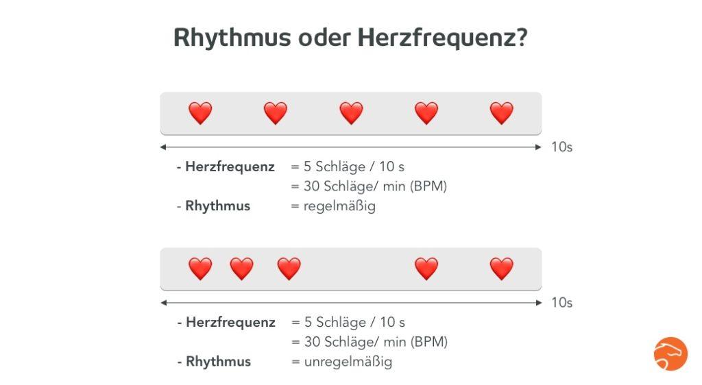 Rhythmus oder Herzfrequenz - Unterschied