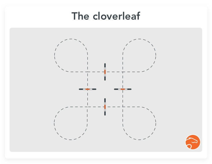 Exercise for horse rushing jumps: the cloverleaf