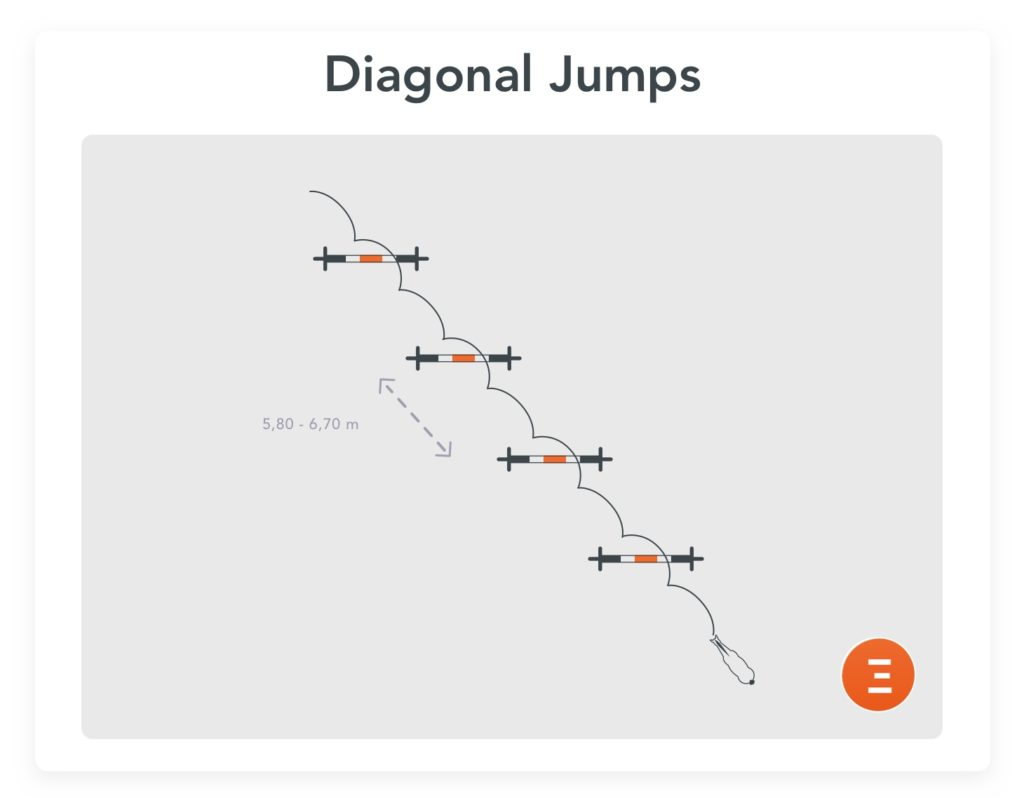 Diagonal jumps, an exercise to prepare for a jump-off