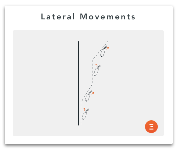 Lateral movements, an exercise to strengthen hindquarter muscles