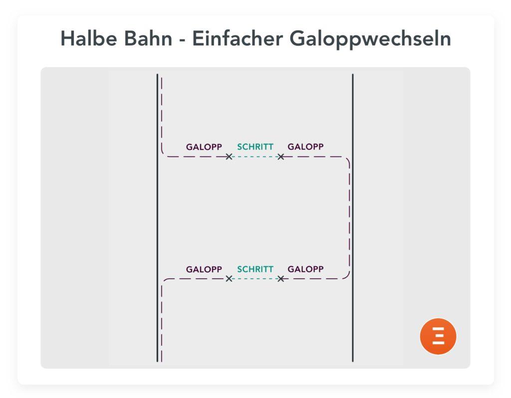 Übung : Halbe Bahn - Einfacher Galoppwechseln