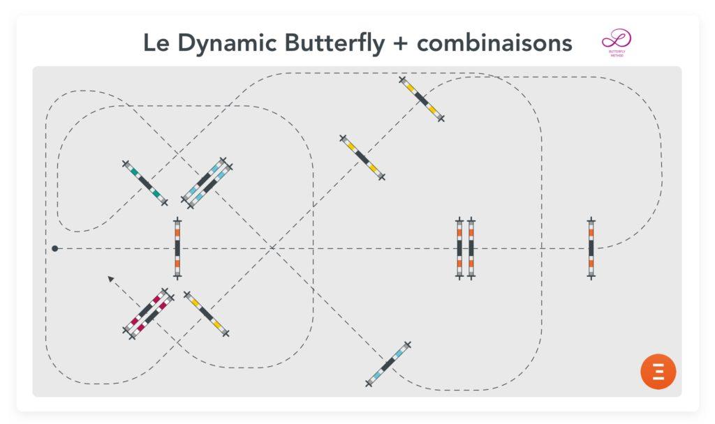 Le Dynamic Butterfly avec combinaison